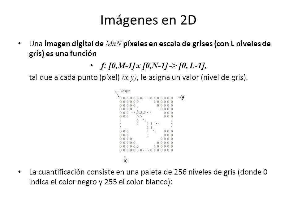 f: [0,M-1] x [0,N-1] -> [0, L-1],